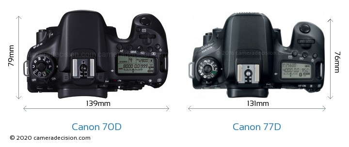 Canon 70D vs Canon 77D Camera Size Comparison - Top View