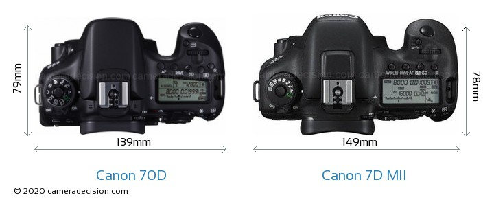 Canon 70D vs Canon 7D MII Camera Size Comparison - Top View