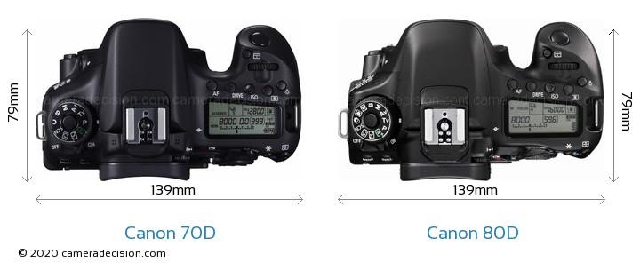 Canon 70D vs Canon 80D Camera Size Comparison - Top View