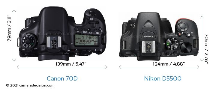 Canon 70D vs Nikon D5500 Camera Size Comparison - Top View