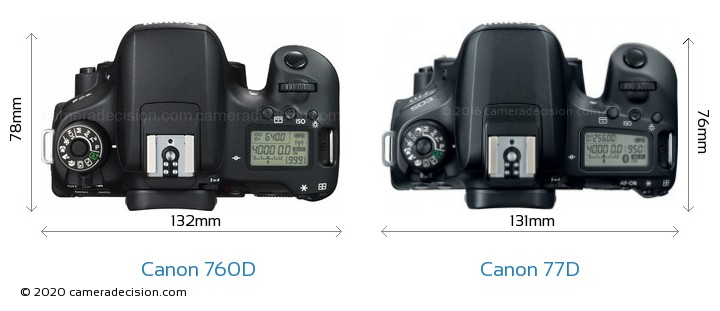 Canon 760D vs Canon 77D Camera Size Comparison - Top View