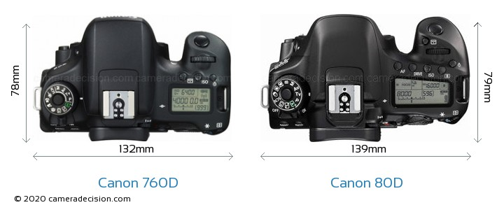 Canon 760D vs Canon 80D Camera Size Comparison - Top View