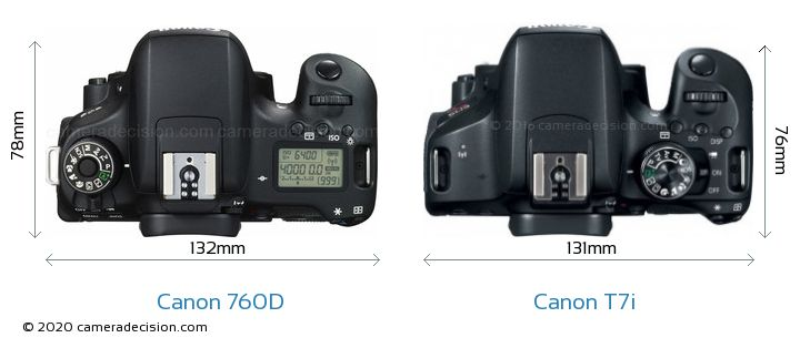 Canon 760D vs Canon T7i Camera Size Comparison - Top View