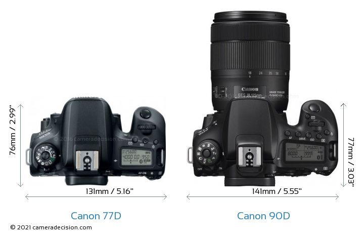 Canon 77D vs Canon 90D Camera Size Comparison - Top View