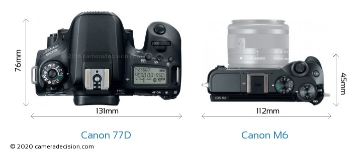 Canon 77D vs Canon M6 Camera Size Comparison - Top View