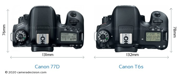 Canon 77D vs Canon T6s Camera Size Comparison - Top View