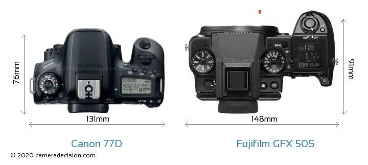Canon 77D vs Fujifilm GFX 50S Camera Size Comparison - Top View