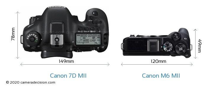 Canon 7D MII vs Canon M6 MII Camera Size Comparison - Top View