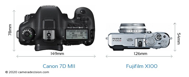 Canon 7D MII vs Fujifilm X100 Camera Size Comparison - Top View