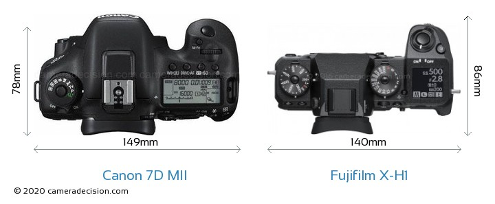 Canon 7D MII vs Fujifilm X-H1 Camera Size Comparison - Top View