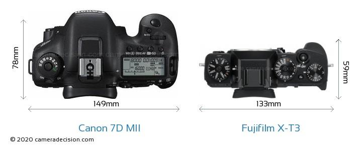 Canon 7D MII vs Fujifilm X-T3 Camera Size Comparison - Top View