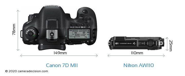 Canon 7D MII vs Nikon AW110 Camera Size Comparison - Top View