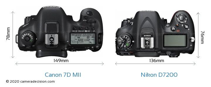 Canon 7D MII vs Nikon D7200 Camera Size Comparison - Top View