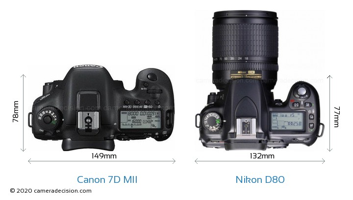 Canon 7D MII vs Nikon D80 Detailed Comparison