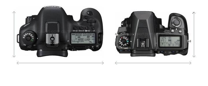 Canon 7D MII vs Pentax K-3 II Camera Size Comparison - Top View