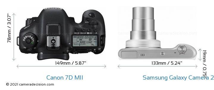 Canon 7D MII vs Samsung Galaxy Camera 2 Camera Size Comparison - Top View