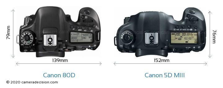 Canon 80D vs Canon 5D MIII Camera Size Comparison - Top View