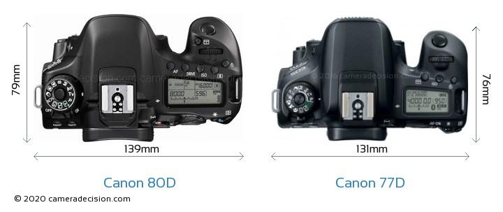Canon 80D vs Canon 77D Camera Size Comparison - Top View