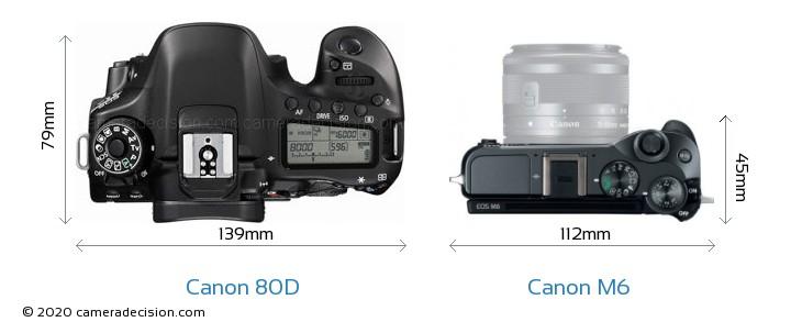Canon 80D vs Canon M6 Camera Size Comparison - Top View