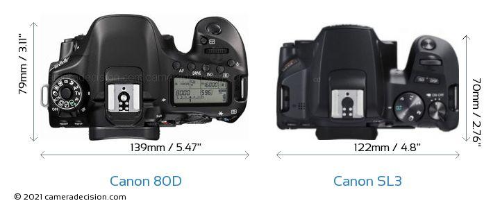 Canon 80D vs Canon SL3 Detailed Comparison