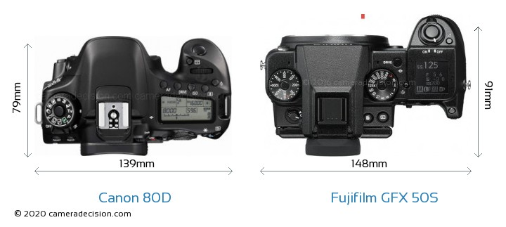 Canon 80D vs Fujifilm GFX 50S Camera Size Comparison - Top View