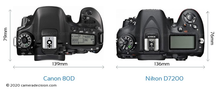 Canon 80D vs Nikon D7200 Camera Size Comparison - Top View