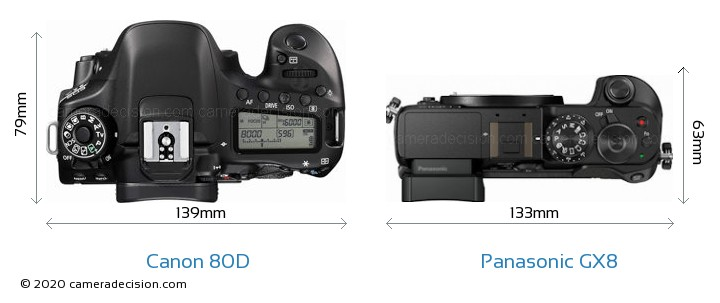 Canon 80D vs Panasonic GX8 Camera Size Comparison - Top View