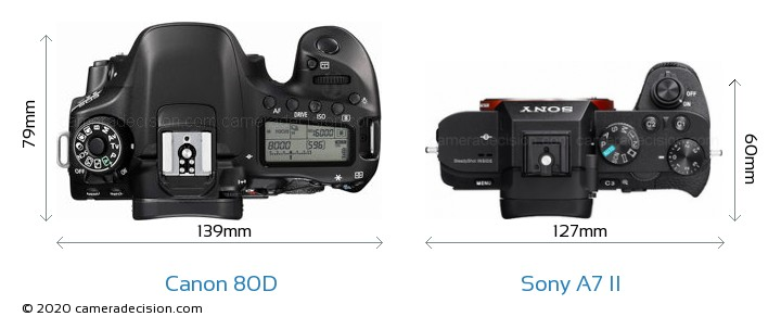 Canon 80D vs Sony A7 II Camera Size Comparison - Top View