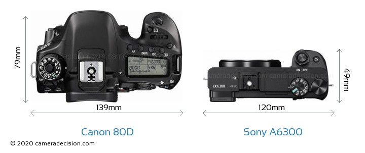 Canon 80D vs Sony A6300 Camera Size Comparison - Top View