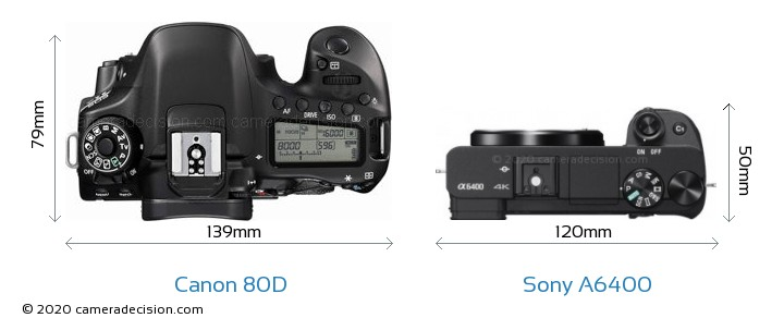Canon 80D vs Sony A6400 Camera Size Comparison - Top View