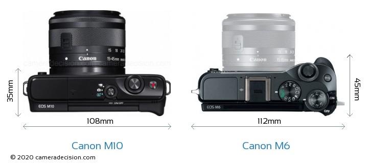Canon M10 vs Canon M6 Camera Size Comparison - Top View