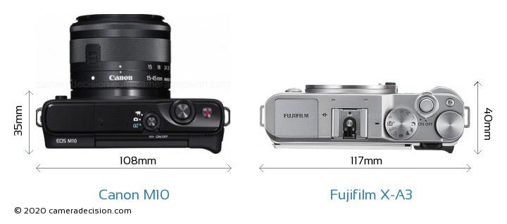 Canon M10 vs Fujifilm X-A3 Camera Size Comparison - Top View