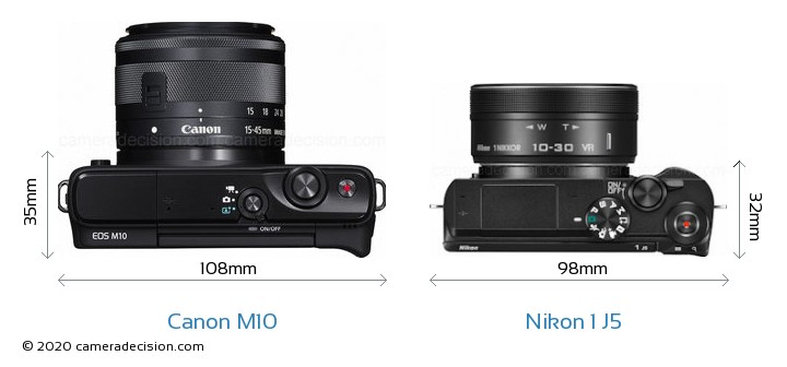 Canon M10 vs Nikon 1 J5 Camera Size Comparison - Top View