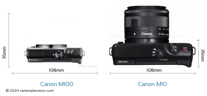 Canon M100 vs Canon M10 Camera Size Comparison - Top View