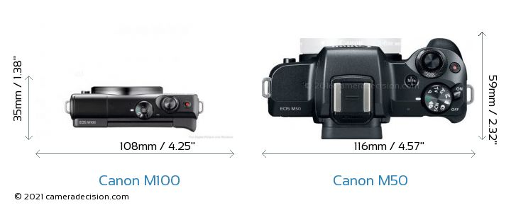 Rose Glen North Dakota ⁓ Try These Canon M50 Vs M100 Specs