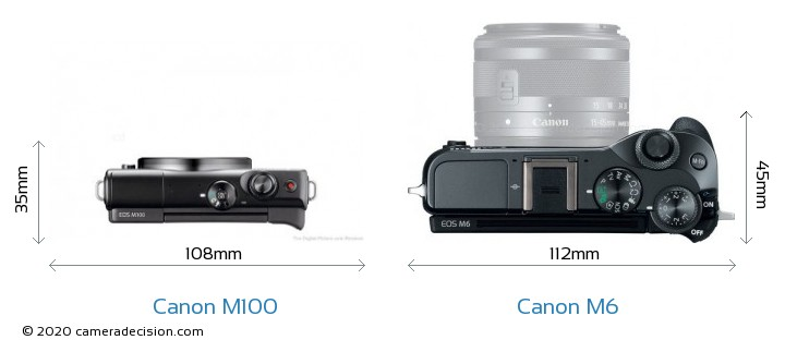 Canon M100 vs Canon M6 Camera Size Comparison - Top View
