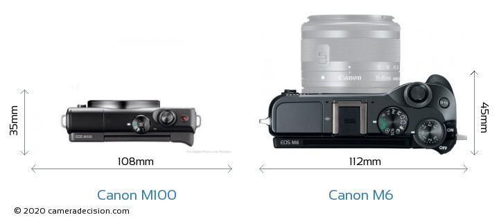 Canon M100 vs Canon M6 Camera Size Comparison - Top View