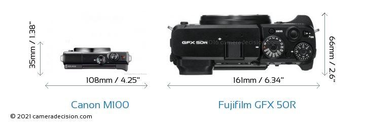 Canon M100 vs Fujifilm GFX 50R Camera Size Comparison - Top View