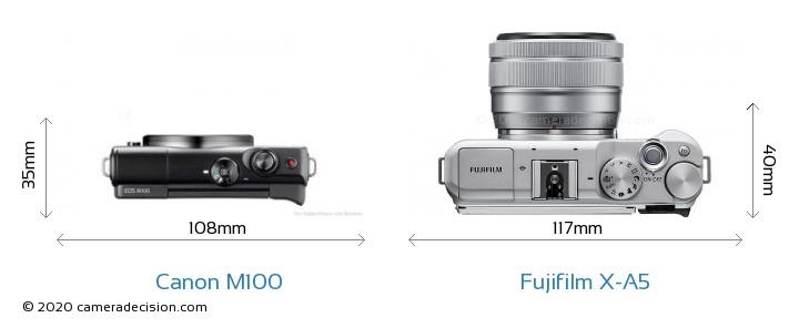 Canon M100 vs Fujifilm X-A5 Camera Size Comparison - Top View