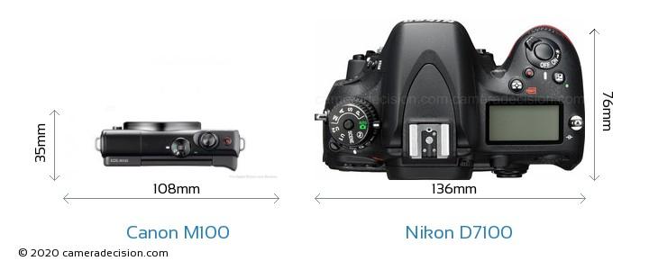 Canon M100 vs Nikon D7100 Camera Size Comparison - Top View