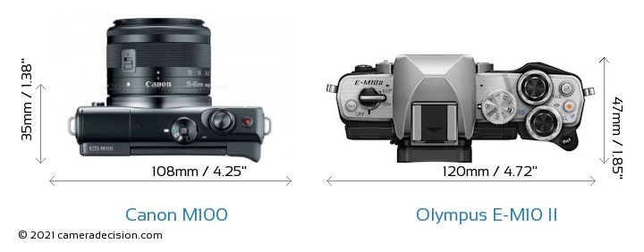 Canon M100 vs Olympus E-M10 II Camera Size Comparison - Top View