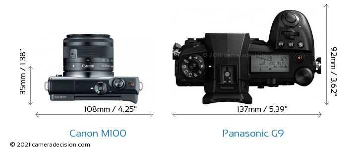 Canon M100 vs Panasonic G9 Camera Size Comparison - Top View