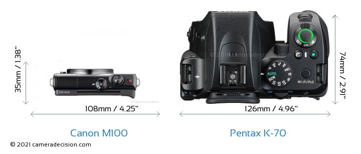 Canon M100 vs Pentax K-70 Camera Size Comparison - Top View