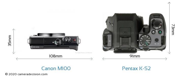 Canon M100 vs Pentax K-S2 Camera Size Comparison - Top View