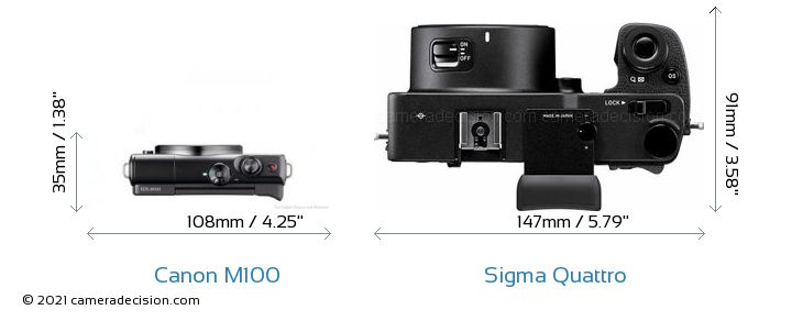 Canon M100 vs Sigma Quattro Camera Size Comparison - Top View