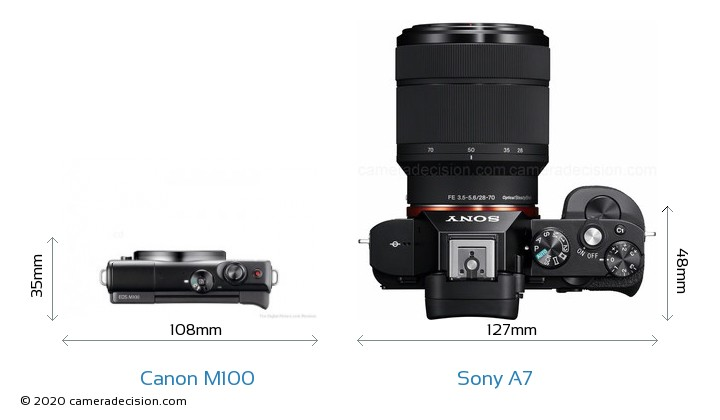 Canon M100 vs Sony A7 Camera Size Comparison - Top View