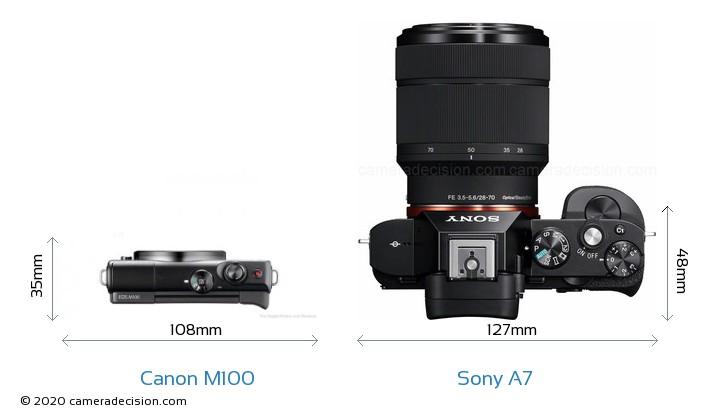Canon M100 vs Sony A7 Camera Size Comparison - Top View