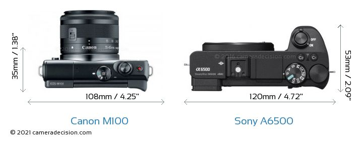 Canon M100 vs Sony A6500 Camera Size Comparison - Top View