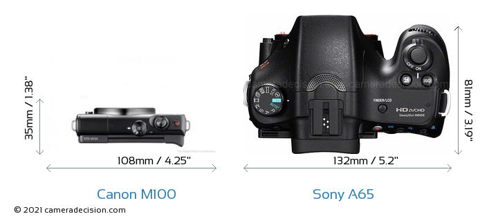 Canon M100 vs Sony A65 Camera Size Comparison - Top View