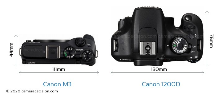 Canon M3 Vs Canon 1200d Detailed Comparison
